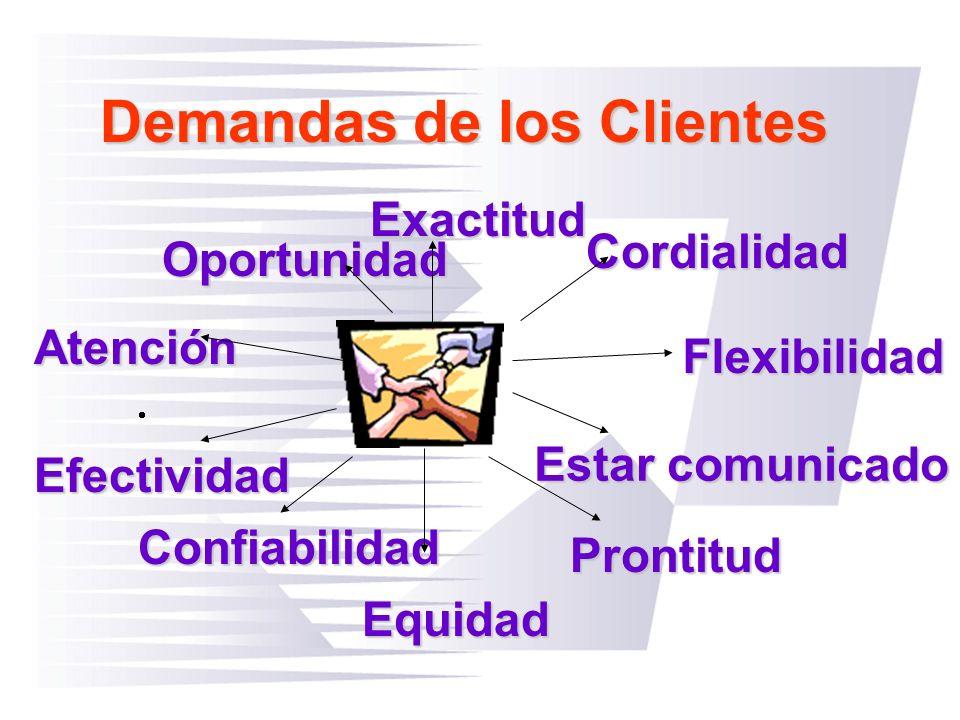 Demandas de los Clientes Prontitud Oportunidad Exactitud Cordialidad Atención Flexibilidad Efectividad Equidad Estar comunicado Confiabilidad