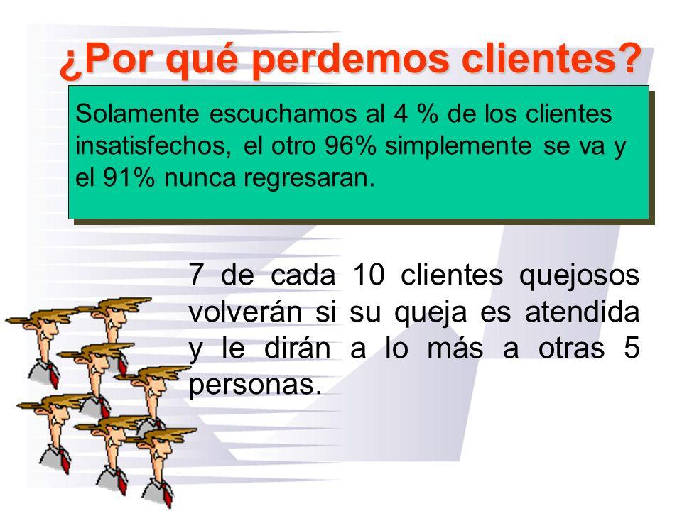 ¿Por qué perdemos clientes? Solamente escuchamos al 4 % de los clientes insatisfechos, el otro 96% simplemente se va y el 91% nunca regresaran. 7 de c
