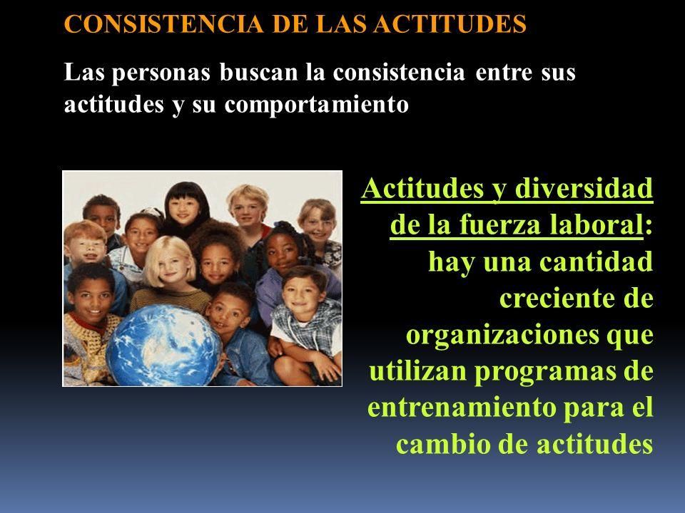 CONSISTENCIA DE LAS ACTITUDES Las personas buscan la consistencia entre sus actitudes y su comportamiento Actitudes y diversidad de la fuerza laboral: