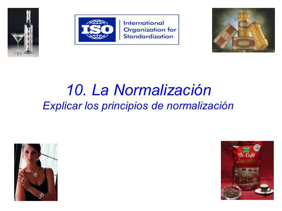 Participación en la Normalización Internacional Perú es miembro de los siguientes Organismos de Normalización: CODEX ALIMENTARIUS COPANT: MIEMBRO PLENO CAN: MIEMBRO PLENO