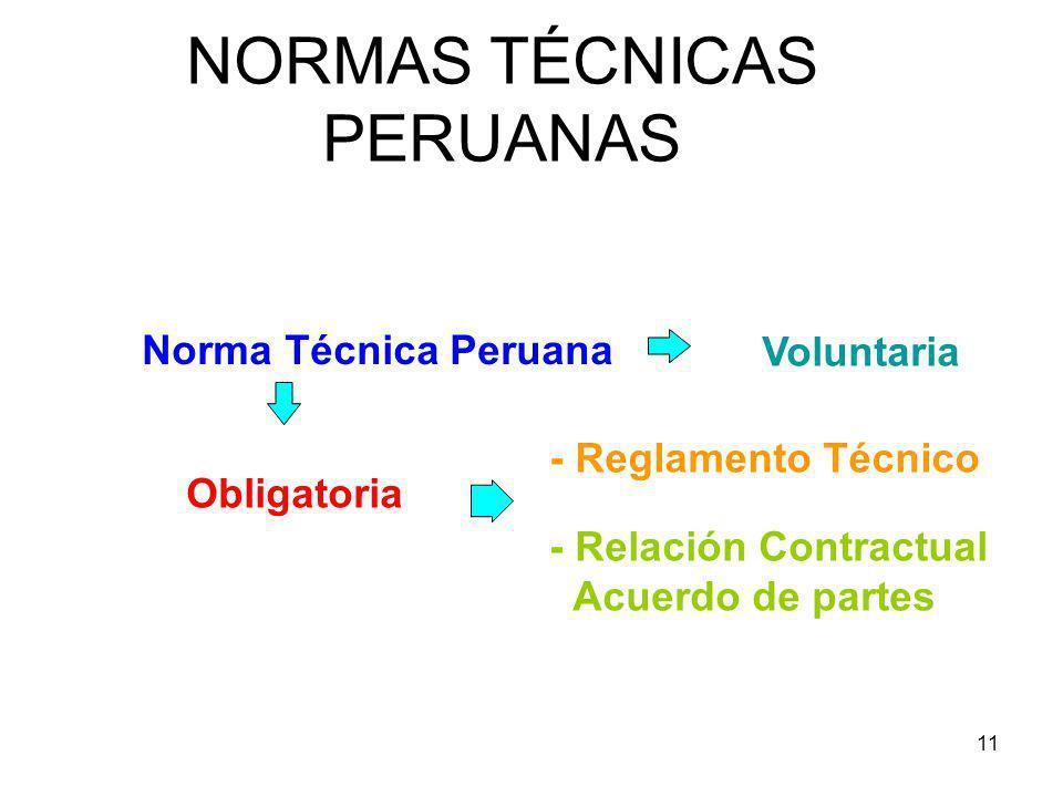 11 Norma Técnica Peruana Voluntaria Obligatoria - Reglamento Técnico - Relación Contractual Acuerdo de partes NORMAS TÉCNICAS PERUANAS