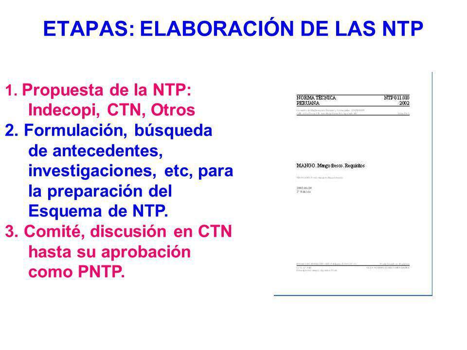 ETAPAS: ELABORACIÓN DE LAS NTP 1. Propuesta de la NTP: Indecopi, CTN, Otros 2. Formulación, búsqueda de antecedentes, investigaciones, etc, para la pr