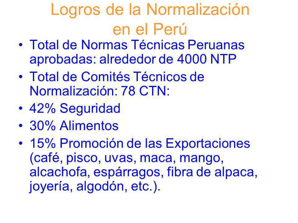 Logros de la Normalización en el Perú Total de Normas Técnicas Peruanas aprobadas: alrededor de 4000 NTP Total de Comités Técnicos de Normalización: 7