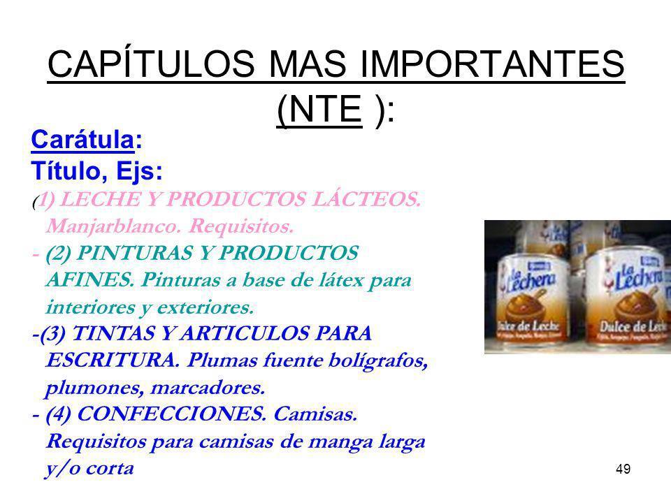 49 CAPÍTULOS MAS IMPORTANTES (NTE ): Carátula: Título, Ejs: ( 1) LECHE Y PRODUCTOS LÁCTEOS. Manjarblanco. Requisitos. - (2) PINTURAS Y PRODUCTOS AFINE