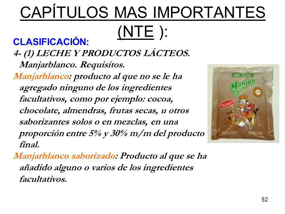 52 CAPÍTULOS MAS IMPORTANTES (NTE ): CLASIFICACIÓN: 4- (1) LECHE Y PRODUCTOS LÁCTEOS. Manjarblanco. Requisitos. Manjarblanco: producto al que no se le