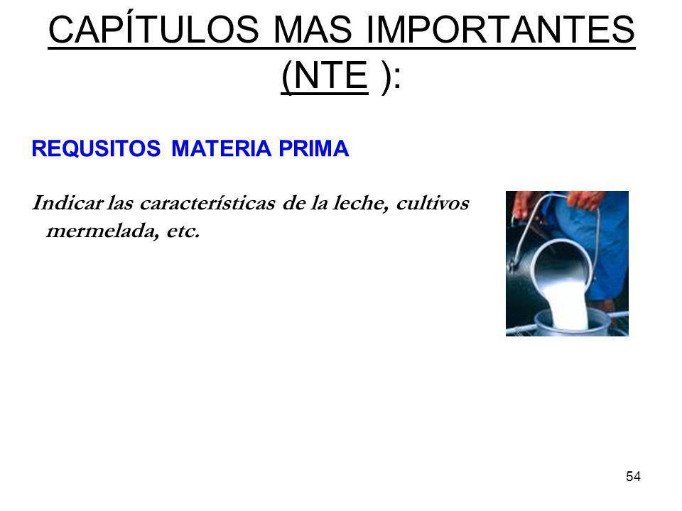 54 CAPÍTULOS MAS IMPORTANTES (NTE ): REQUSITOS MATERIA PRIMA Indicar las características de la leche, cultivos mermelada, etc.