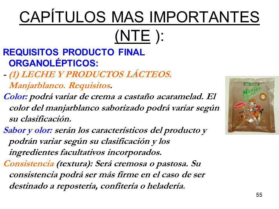 55 CAPÍTULOS MAS IMPORTANTES (NTE ): REQUISITOS PRODUCTO FINAL ORGANOLÉPTICOS: - (1) LECHE Y PRODUCTOS LÁCTEOS. Manjarblanco. Requisitos. Color: podrá