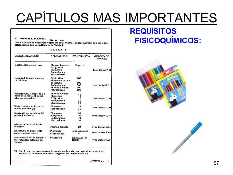 57 CAPÍTULOS MAS IMPORTANTES REQUISITOS FISICOQUÍMICOS: