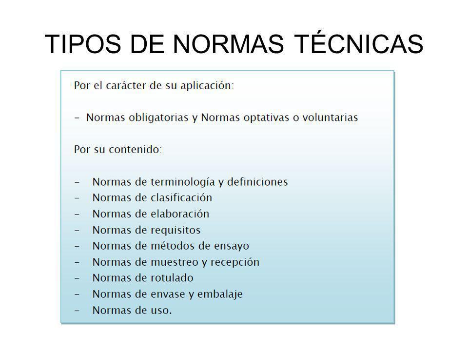 ELABORACIÓN DE LAS NTP Antecedentes, orden de prioridad: 1.Normas Técnicas Internacionales (como: ISO, IEC, ITU, CODEX, OIML y otras)..