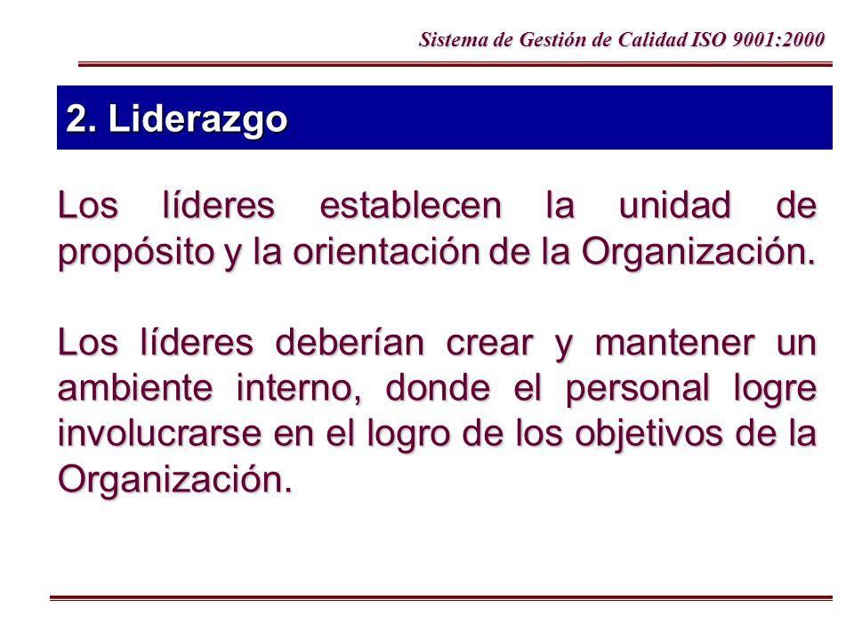 Sistema de Gestión de Calidad ISO 9001:2000 2. Liderazgo Los líderes establecen la unidad de propósito y la orientación de la Organización. Los lídere