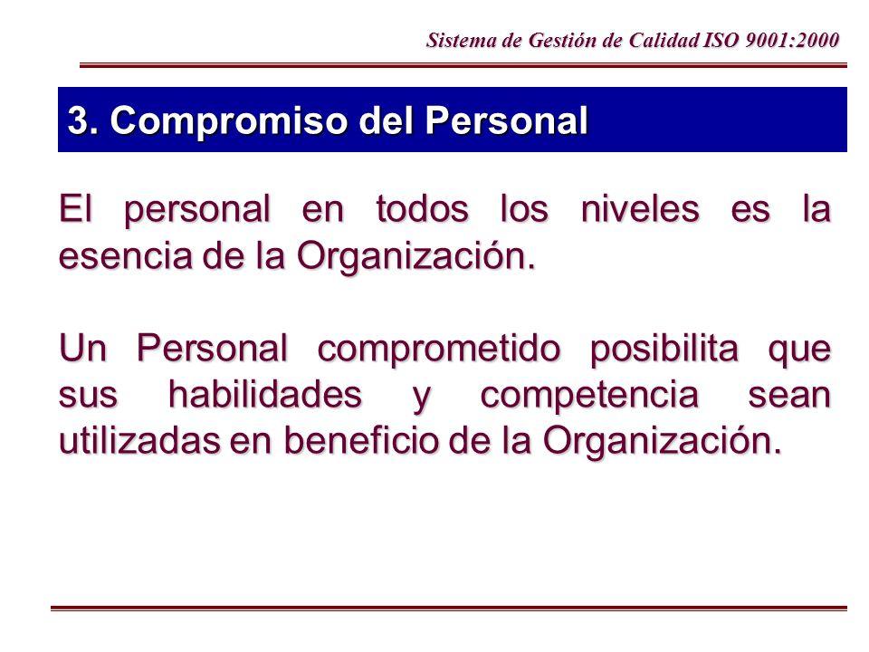 Sistema de Gestión de Calidad ISO 9001:2000 3. Compromiso del Personal El personal en todos los niveles es la esencia de la Organización. Un Personal