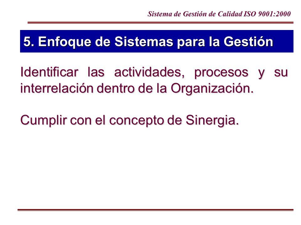 Sistema de Gestión de Calidad ISO 9001:2000 5. Enfoque de Sistemas para la Gestión Identificar las actividades, procesos y su interrelación dentro de