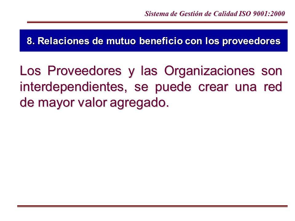 Sistema de Gestión de Calidad ISO 9001:2000 8. Relaciones de mutuo beneficio con los proveedores Los Proveedores y las Organizaciones son interdependi