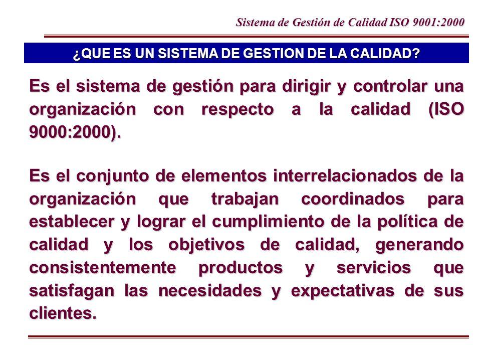 Sistema de Gestión de Calidad ISO 9001:2000 ¿QUE ES UN SISTEMA DE GESTION DE LA CALIDAD? Es el sistema de gestión para dirigir y controlar una organiz