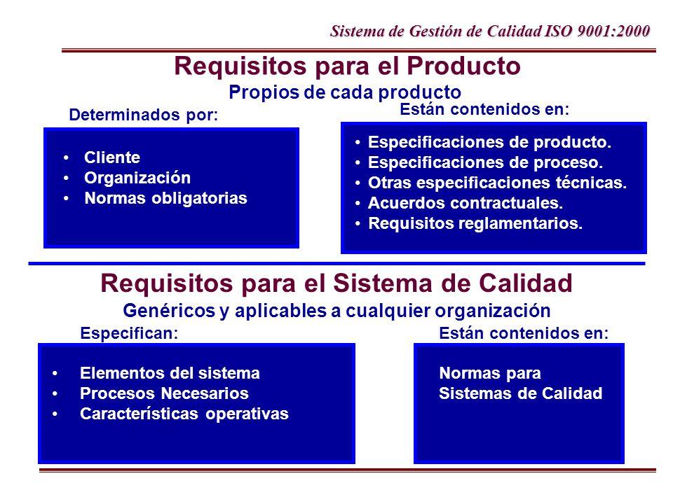Sistema de Gestión de Calidad ISO 9001:2000 Requisitos para el Producto Requisitos para el Sistema de Calidad Propios de cada producto Genéricos y apl