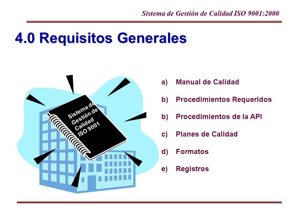 Sistema de Gestión de Calidad ISO 9001:2000 4.0 Requisitos Generales a)Manual de Calidad b)Procedimientos Requeridos b)Procedimientos de la API c)Plan