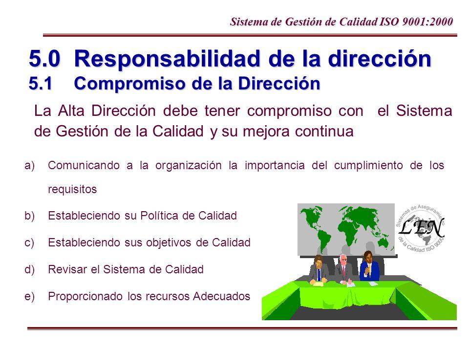Sistema de Gestión de Calidad ISO 9001:2000 5.0 Responsabilidad de la dirección 5.1 Compromiso de la Dirección La Alta Dirección debe tener compromiso