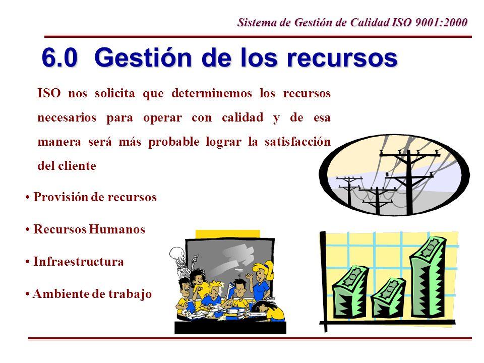 Sistema de Gestión de Calidad ISO 9001:2000 6.0 Gestión de los recursos Provisión de recursos Recursos Humanos Infraestructura Ambiente de trabajo ISO