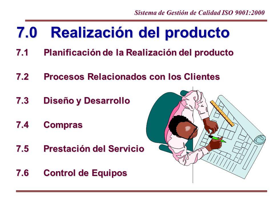 Sistema de Gestión de Calidad ISO 9001:2000 7.0 Realización del producto 7.1 Planificación de la Realización del producto 7.2 Procesos Relacionados co
