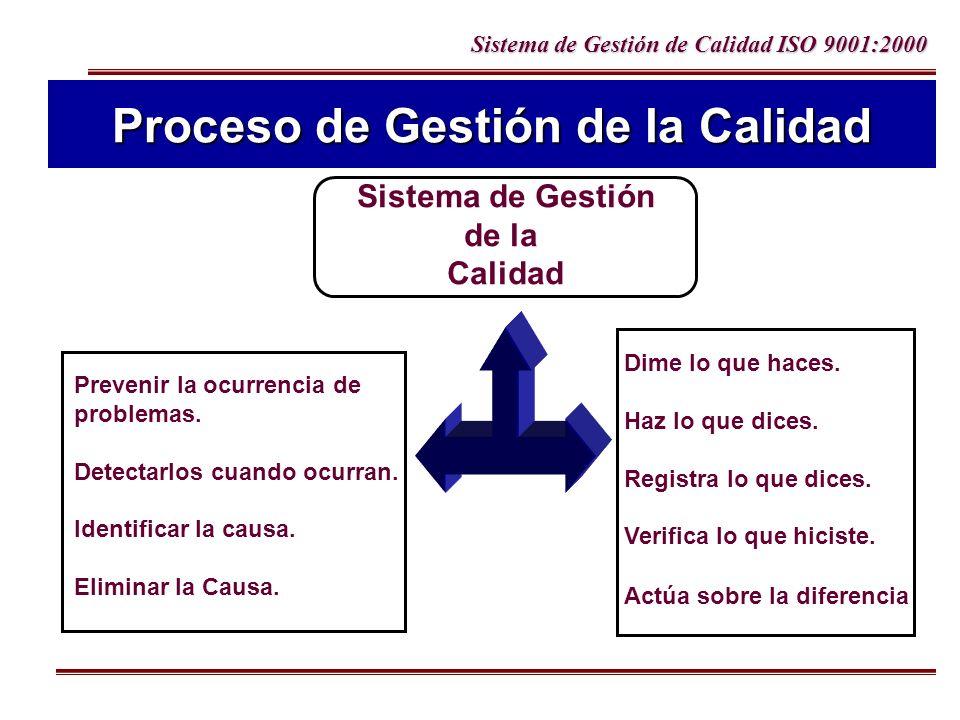 Sistema de Gestión de Calidad ISO 9001:2000 Sistema de Gestión de la Calidad Prevenir la ocurrencia de problemas. Detectarlos cuando ocurran. Identifi