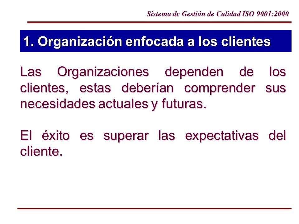 Sistema de Gestión de Calidad ISO 9001:2000 1. Organización enfocada a los clientes Las Organizaciones dependen de los clientes, estas deberían compre