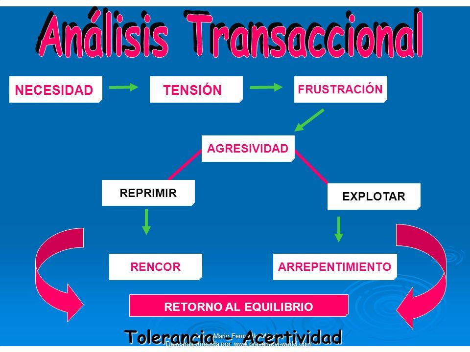 Autor: Mario Fernando Méndez Descarga ofrecida por: www.prevention-world.com Las emociones se clasifican en AuténticasSustitutivas