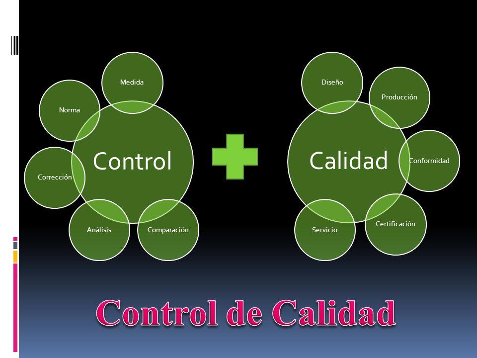 Control MedidaAnálisisCorrecciónNormaComparación Calidad ProducciónConformidadCertificaciónDiseñoServicio