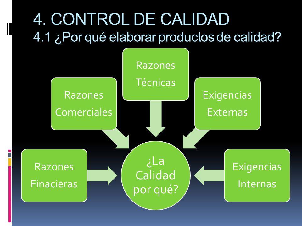 4. CONTROL DE CALIDAD 4.1 ¿Por qué elaborar productos de calidad? ¿La Calidad por qué? Razones Finacieras Razones Comerciales Razones Técnicas Exigenc
