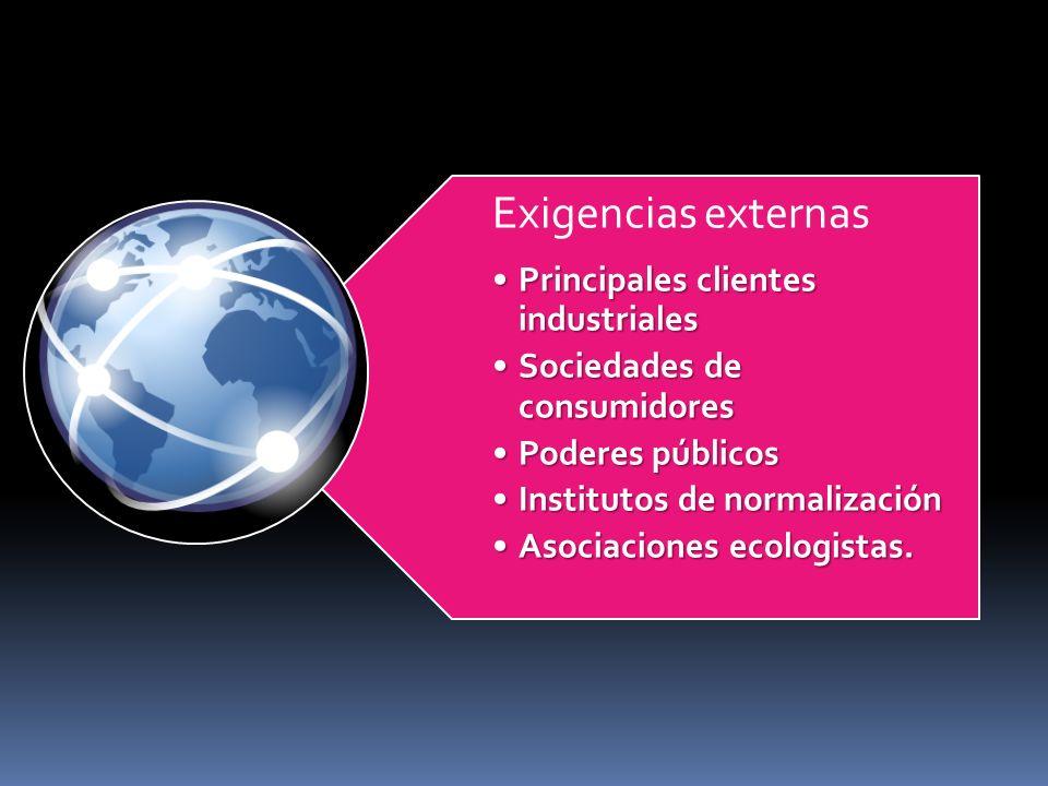 Exigencias externas Principales clientes industrialesPrincipales clientes industriales Sociedades de consumidoresSociedades de consumidores Poderes pú