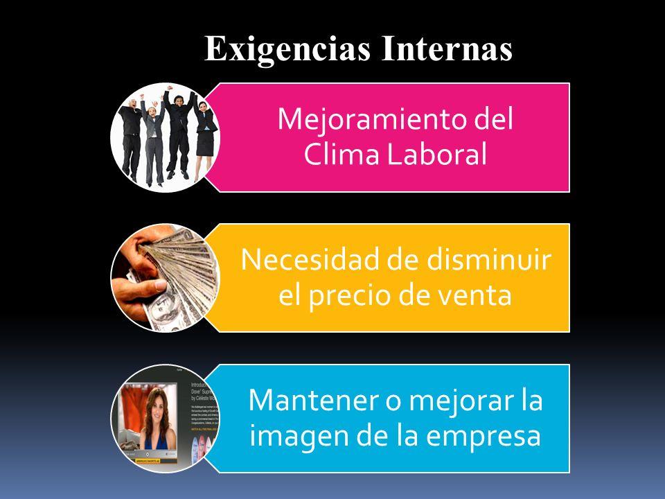 Mejoramiento del Clima Laboral Necesidad de disminuir el precio de venta Mantener o mejorar la imagen de la empresa Exigencias Internas