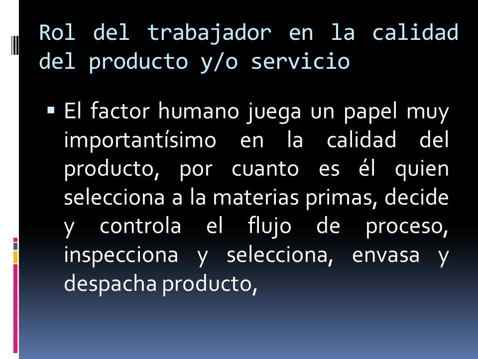 Rol del trabajador en la calidad del producto y/o servicio El factor humano juega un papel muy importantísimo en la calidad del producto, por cuanto es él quien selecciona a la materias primas, decide y controla el flujo de proceso, inspecciona y selecciona, envasa y despacha producto,