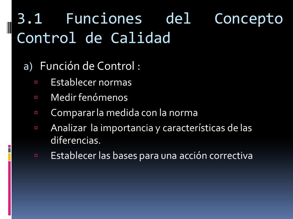 3.1 Funciones del Concepto Control de Calidad a) Función de Control : Establecer normas Medir fenómenos Comparar la medida con la norma Analizar la importancia y características de las diferencias.