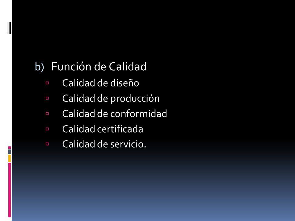 b) Función de Calidad Calidad de diseño Calidad de producción Calidad de conformidad Calidad certificada Calidad de servicio.
