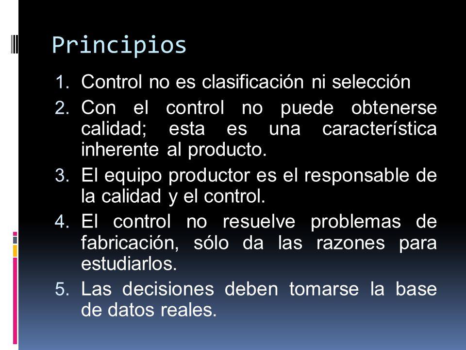 Principios 1. Control no es clasificación ni selección 2. Con el control no puede obtenerse calidad; esta es una característica inherente al producto.