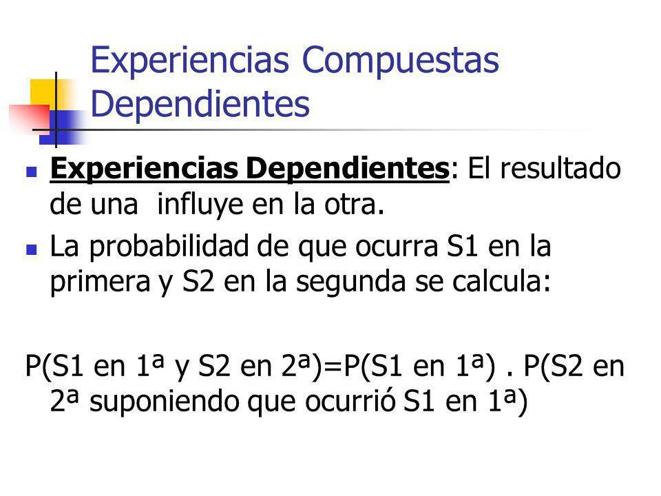 Experiencias Compuestas Dependientes Experiencias Dependientes: El resultado de una influye en la otra. La probabilidad de que ocurra S1 en la primera