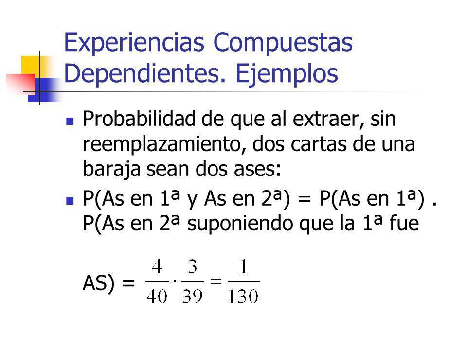 Experiencias Compuestas Dependientes. Ejemplos Probabilidad de que al extraer, sin reemplazamiento, dos cartas de una baraja sean dos ases: P(As en 1ª