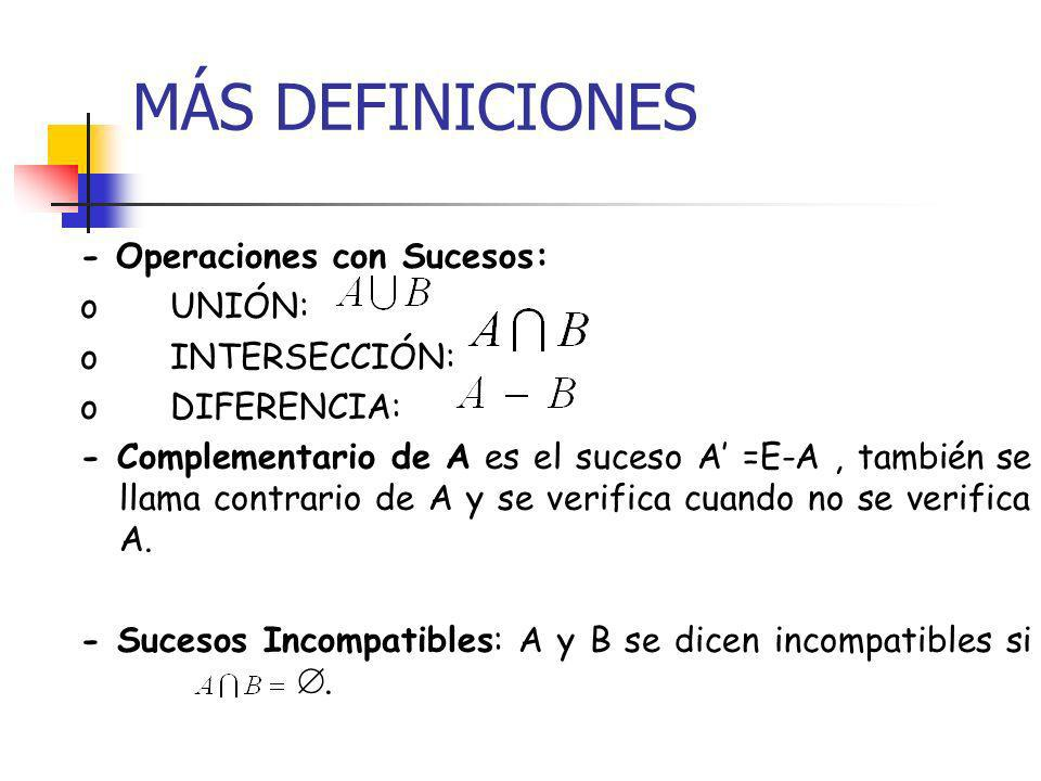 OPERACIONES : PROPIEDADES Propiedades de las Operaciones con Sucesos: DISTRIBUTIVAS: DE SIMPLIFICACIÓN: COMPLEMENTARIO: (A) = A