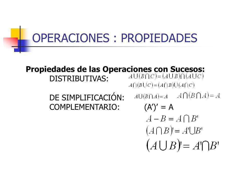 PROBABILIDAD: DEFINICIÓN Probabilidad: El resultado de una experiencia aleatoria depende del azar: no puede predecirse.