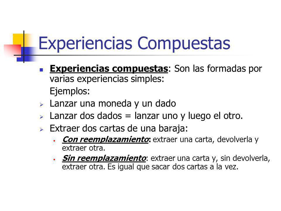 Experiencias Compuestas Experiencias compuestas: Son las formadas por varias experiencias simples: Ejemplos: Lanzar una moneda y un dado Lanzar dos da