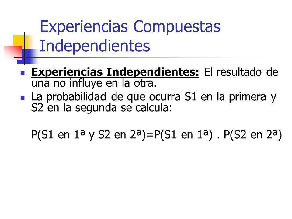 Experiencias Compuestas Independientes Experiencias Independientes: El resultado de una no influye en la otra. La probabilidad de que ocurra S1 en la