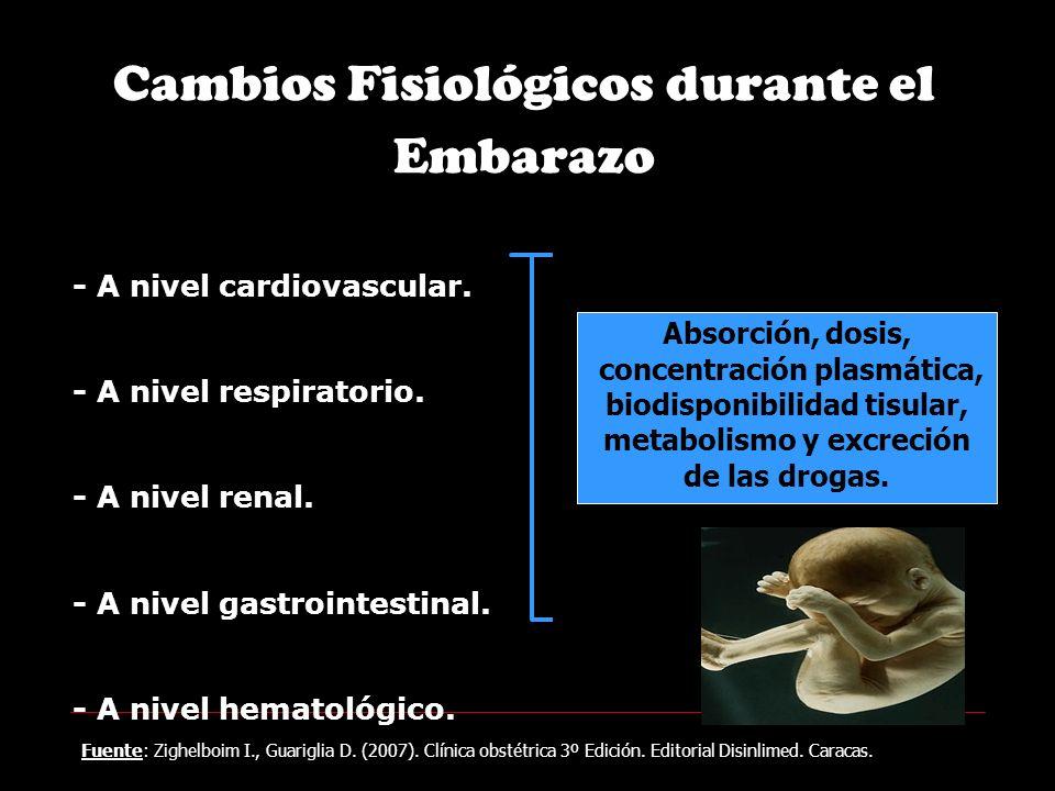 Cambios Fisiológicos durante el Embarazo - A nivel cardiovascular.