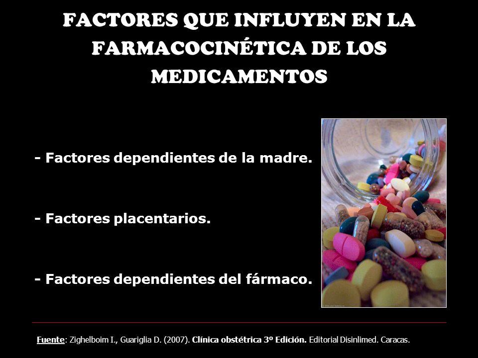 CLASIFICACIÓN DE LOS FÁRMACOS TERATOGÉNICOS CATEGORÍA D Fármacos de los que hay evidencia de riesgo para el feto, pero cuyo uso resulta indispensable para la madre EL BENEFICIO PUEDE SUPERAR EL RIESGO Meadows M.