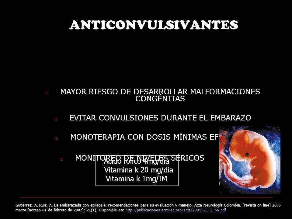 ANTICONVULSIVANTES MAYOR RIESGO DE DESARROLLAR MALFORMACIONES CONGÉNTIAS EVITAR CONVULSIONES DURANTE EL EMBARAZO MONOTERAPIA CON DOSIS MÍNIMAS EFECTIVAS MONITOREO DE NIVELES SÉRICOS Ácido fólico 4mg/día Vitamina k 20 mg/día Vitamina k 1mg/IM Gutiérrez, A.