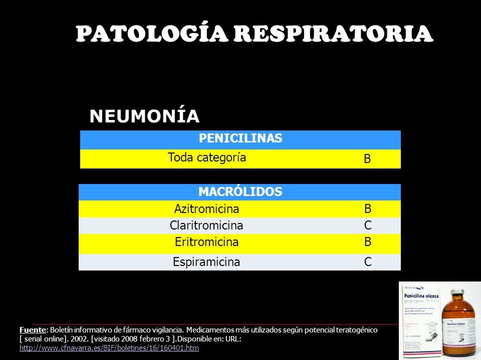 NEUMONÍA PENICILINAS Toda categoría B MACRÓLIDOS AzitromicinaB ClaritromicinaC EritromicinaB EspiramicinaC PATOLOGÍA RESPIRATORIA Fuente: Boletín informativo de fármaco vigilancia.