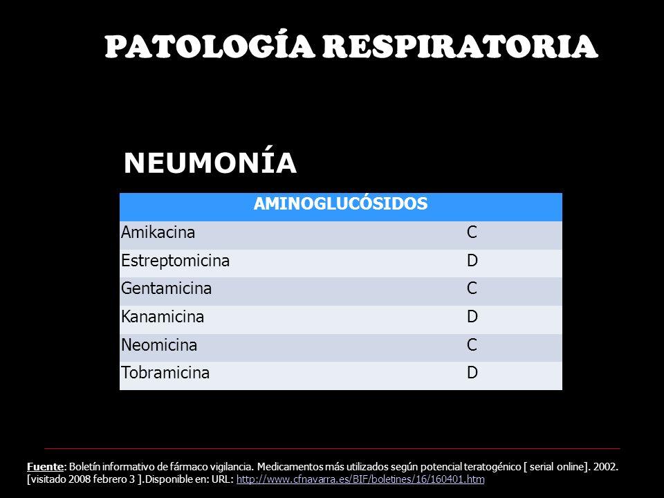 NEUMONÍA AMINOGLUCÓSIDOS AmikacinaC EstreptomicinaD GentamicinaC KanamicinaD NeomicinaC TobramicinaD PATOLOGÍA RESPIRATORIA Fuente: Boletín informativo de fármaco vigilancia.