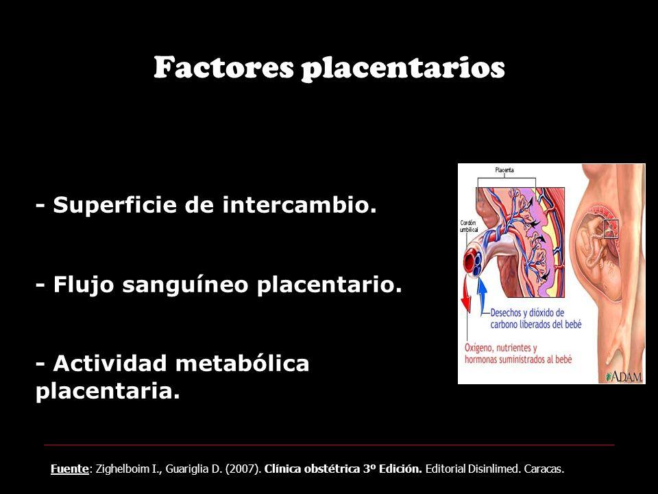 ANTIPARASITARIOS ANTIMALARICOS CloroquinaC HidroxicloroquinaC MefloquinaC HepacrinaC PrimaquinaC PirimetaminaC QuinidinaC QuininaD/X - MALFORMACIONES SNC Hidrocefalia, Sordera y daño del Nervio Óptico - Anomalías en miembros, malformaciones cardiovasculares Botero David.