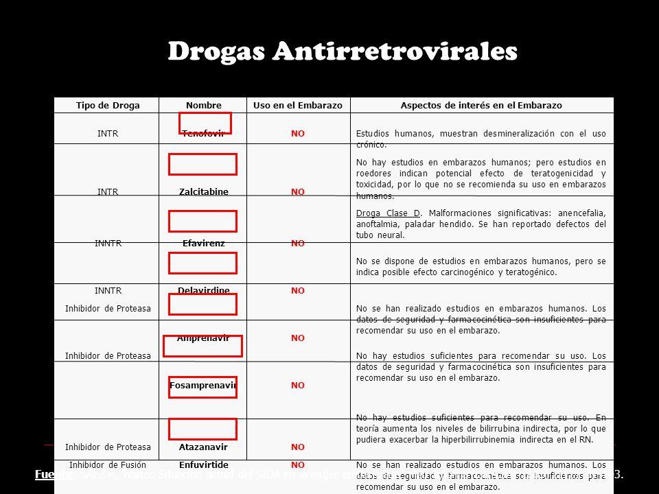 Tipo de DrogaNombreUso en el EmbarazoAspectos de interés en el Embarazo INTRTenofovirNO Estudios humanos, muestran desmineralización con el uso crónico.