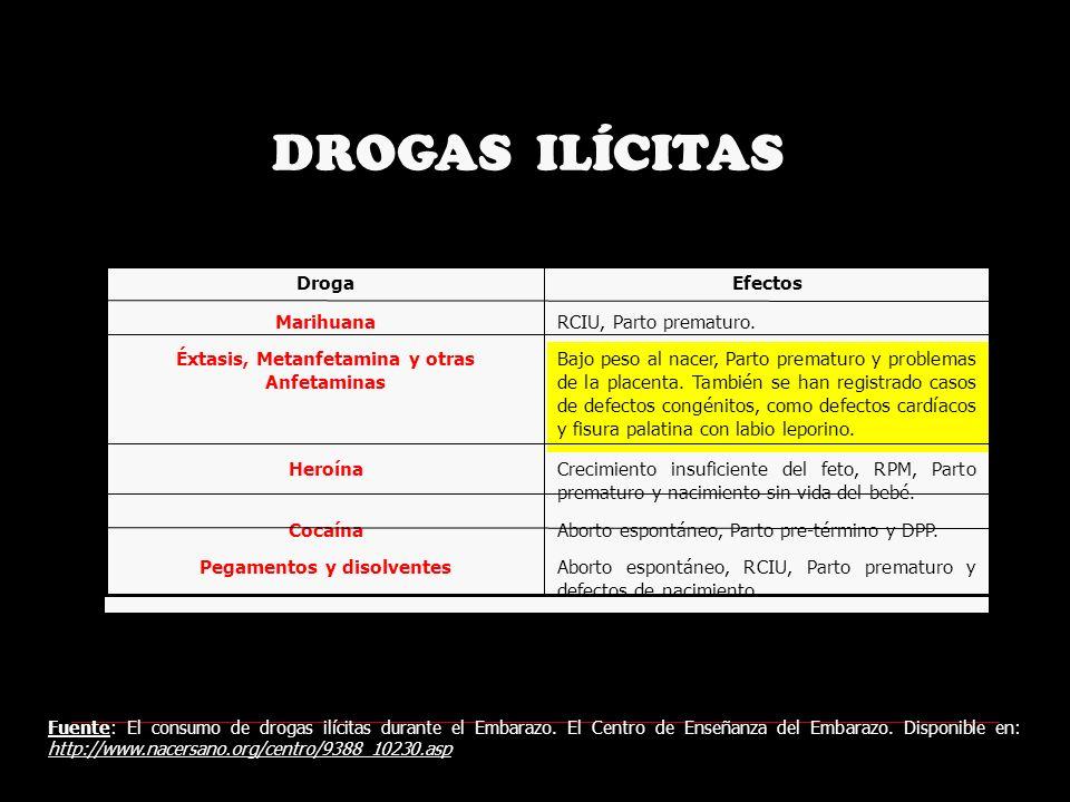 DROGAS ILÍCITAS DrogaEfectos MarihuanaRCIU, Parto prematuro.