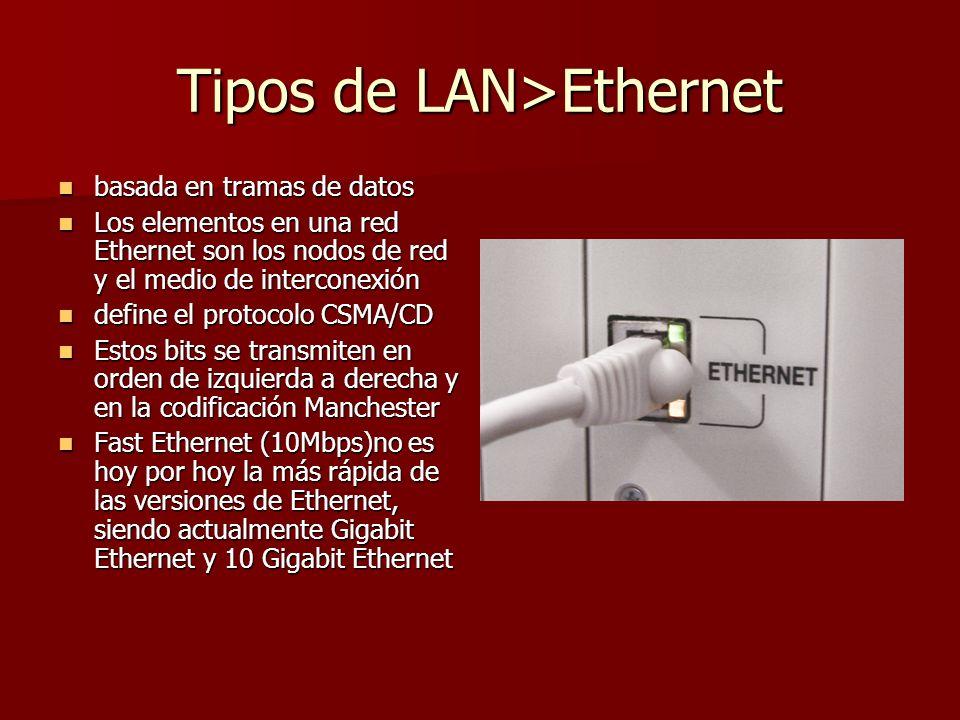 Tipos de LAN>Ethernet basada en tramas de datos basada en tramas de datos Los elementos en una red Ethernet son los nodos de red y el medio de interco