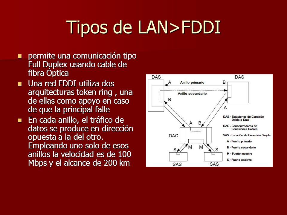 Tipos de LAN>FDDI permite una comunicación tipo Full Duplex usando cable de fibra Óptica permite una comunicación tipo Full Duplex usando cable de fib